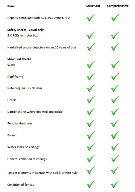comparison-sheet